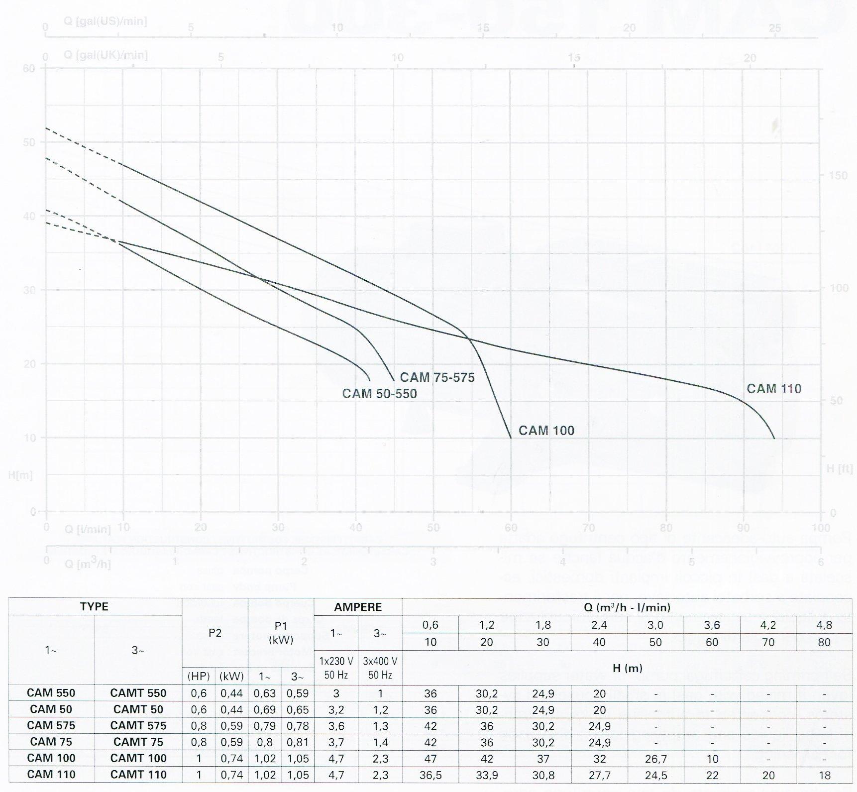 https://maybompentax.com.vn/images/2013/01/May-bom-pentax-trang5-duong-dac-tinh-011.jpg