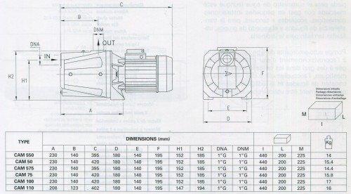 Thông số chi tiết của Máy bơm bán chân không Pentax CAM 575
