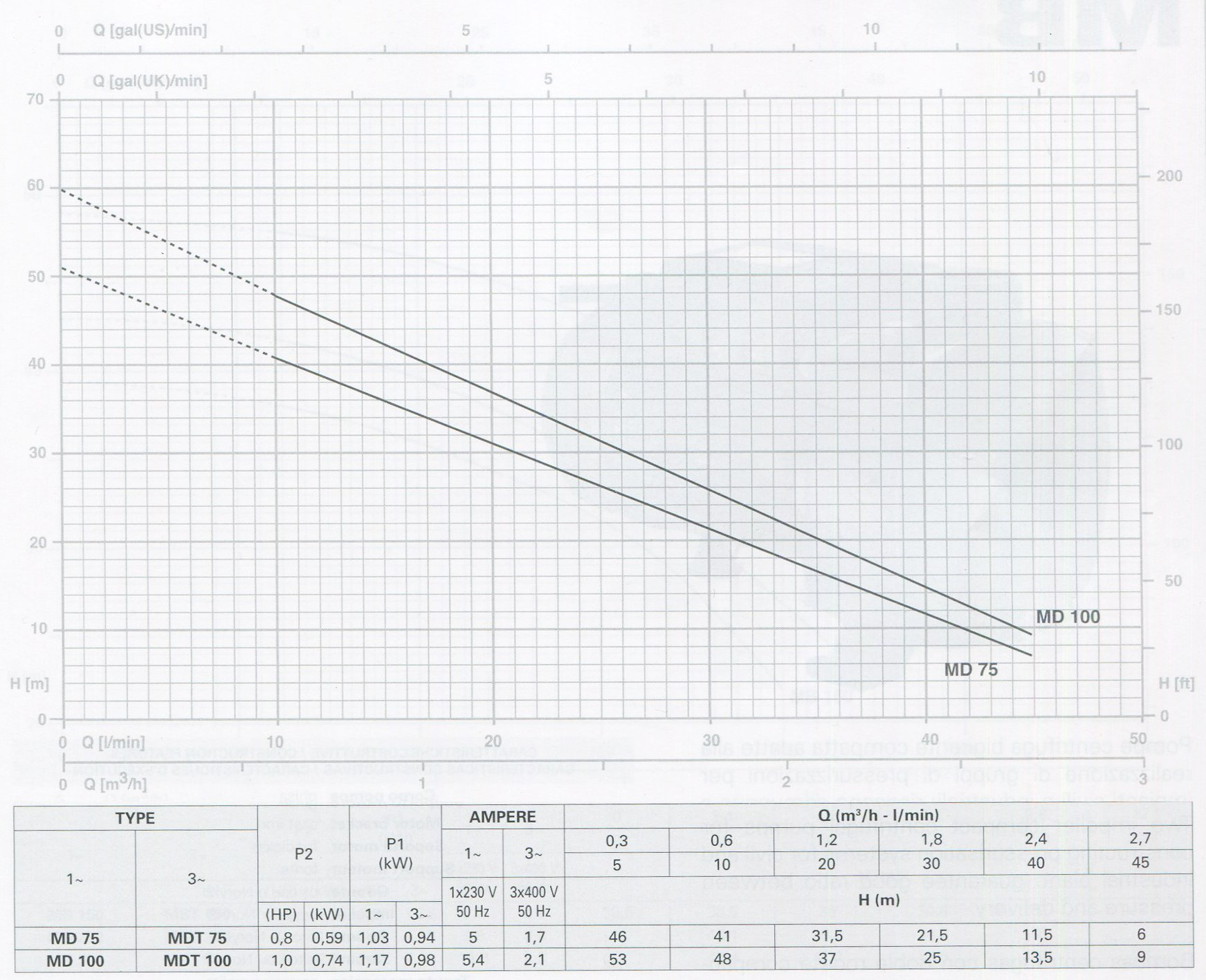 https://maybompentax.com.vn/images/2013/03/May-bom-pentax-trang21-duong-dac-tinh-01.jpg