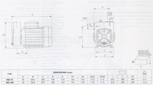 Thông số chi tiết sản phẩm máy bơm bán chân không Pentax MD 100