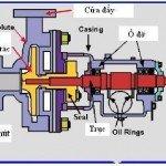Cấu tạo và hoạt động của máy bơm nước Pentax thumbnail