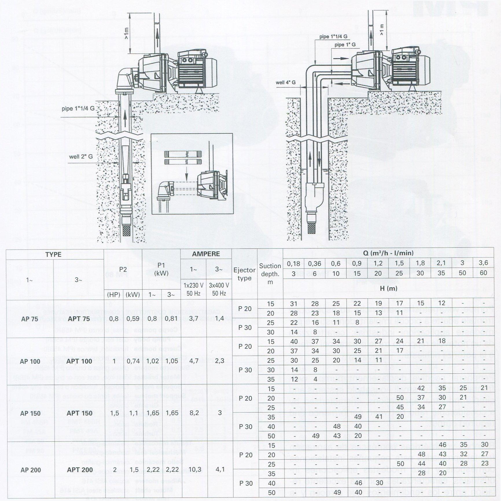 https://maybompentax.com.vn/images/2013/12/May-bom-pentax-trang15-duong-dac-tinh-01.jpg