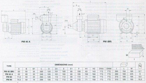 Thông số chi tiết của Đường đặc tính của Máy bơm ly tâm Pentax cao cấp – PM 45
